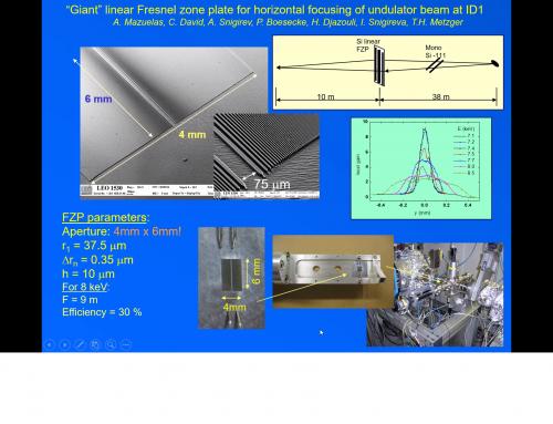 Рентгеновская дифракционная оптика: френелевские зонные пластинки