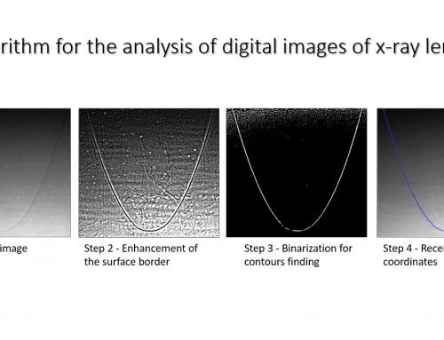 Метрологический подход для диагностики рентгеновских рефракционных линз