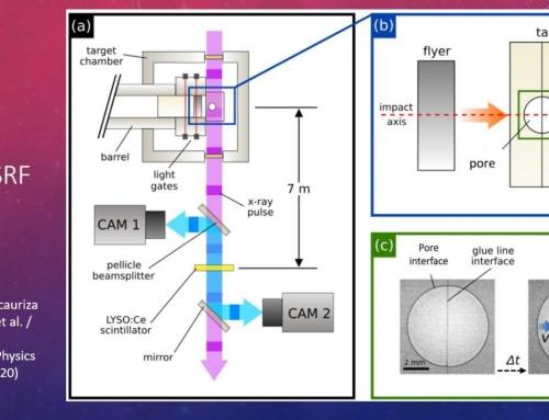 Многоуровневый подход к моделированию керамических композитов при высокоскоростных нагрузках